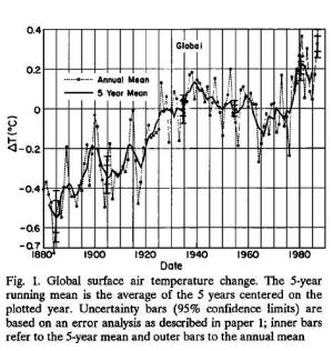 Global surface air temperatures: Update through 1987 by Hansen and Lebedeff